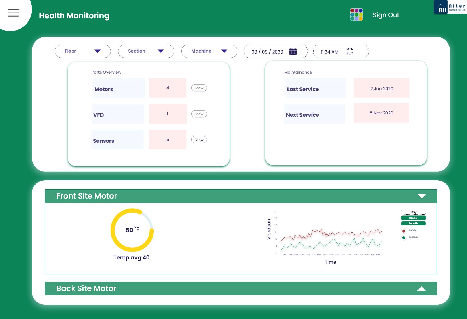 Atspl-IOT-Health-Monitoring-Dashboard