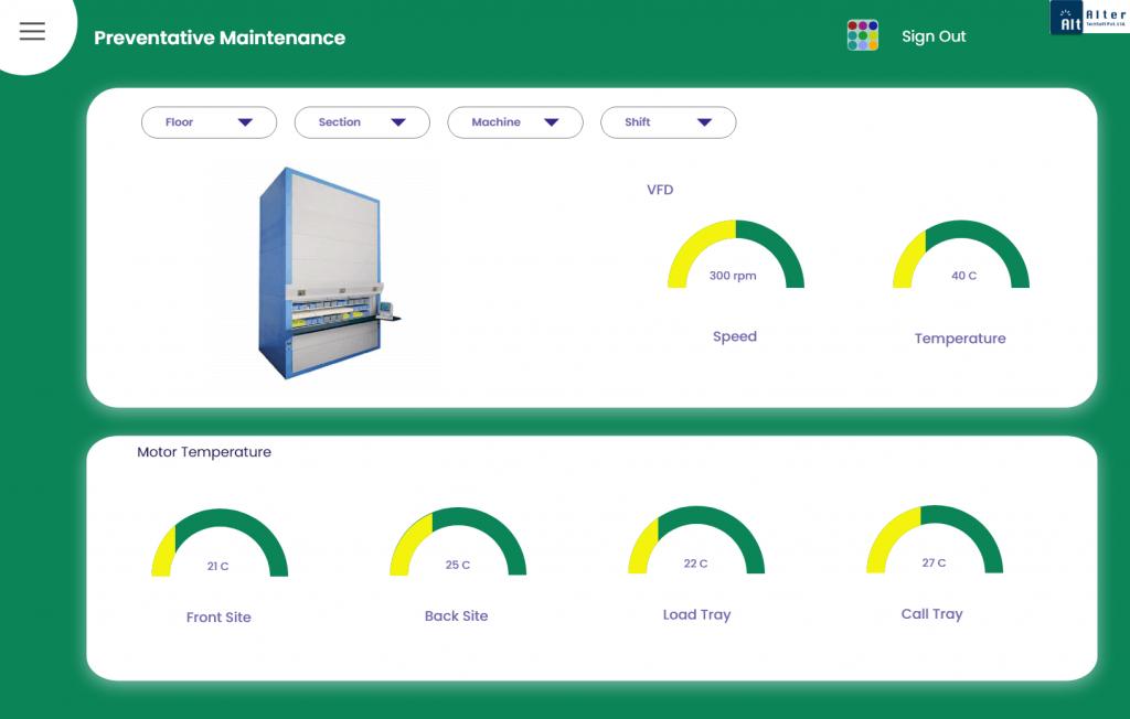 Atspl-Preventative-Maintenance-Dashboard