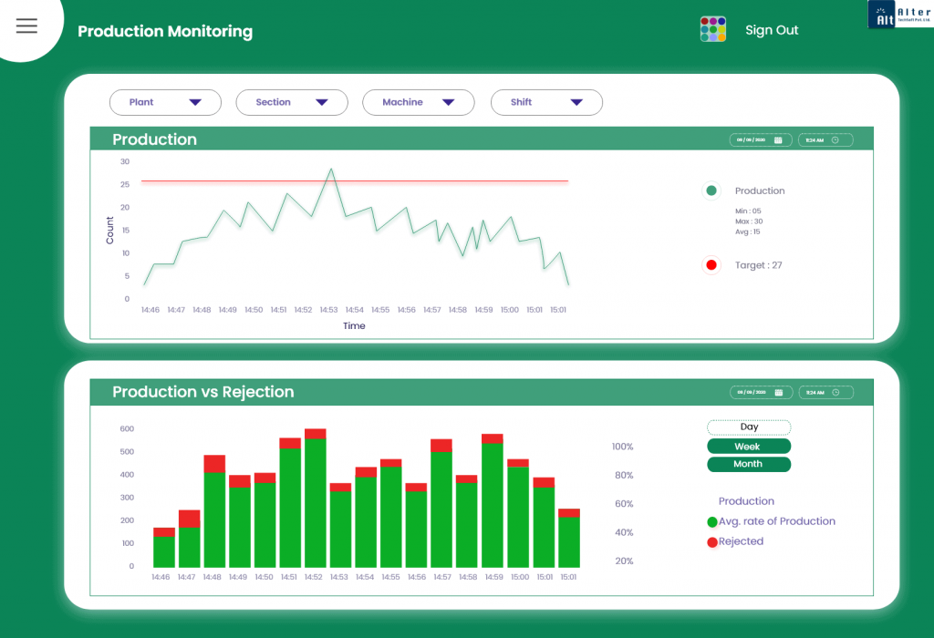 Atspl-Production-Monitoring-Dashboard